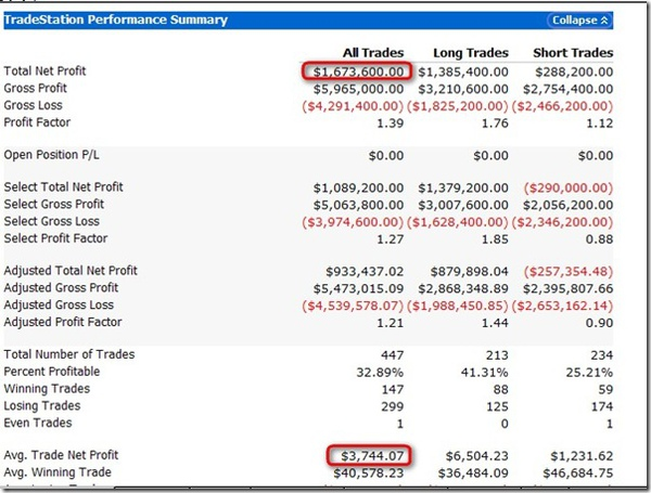 cdp2_performance