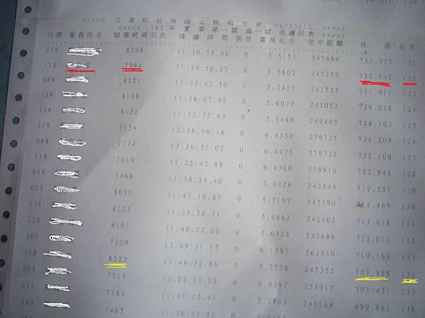 2013年北海夏季第一關成績2