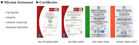 TS16949, ISO9001, ISO14001 and OHSAS18001
