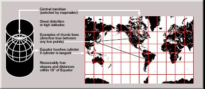 20090407_Mercator projection.jpg