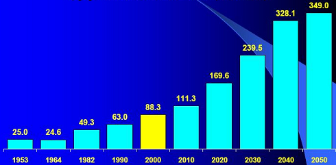 20090430_Ageing in China_全國老齡工作委員會.jpg