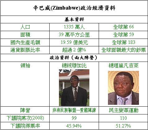 20090703_Zimbabwe.JPG