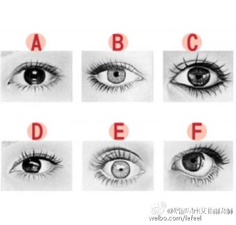 眼睛心理測驗.jpg