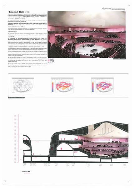 第一名 : MECANOO ARCHITECTEN B.V    (13.)