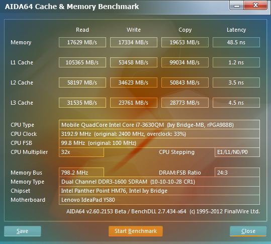 記憶體效能
