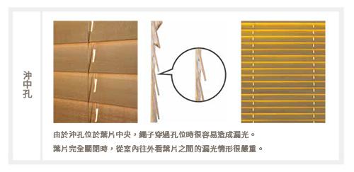 沖中孔與飾帶顏色選擇(沖中孔的缺點).jpg