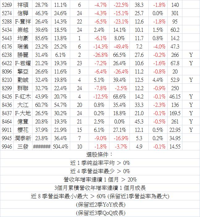 2016_04營收-2.png