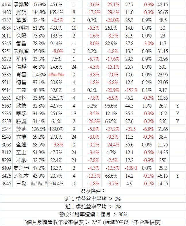 2016_04營收-4.png
