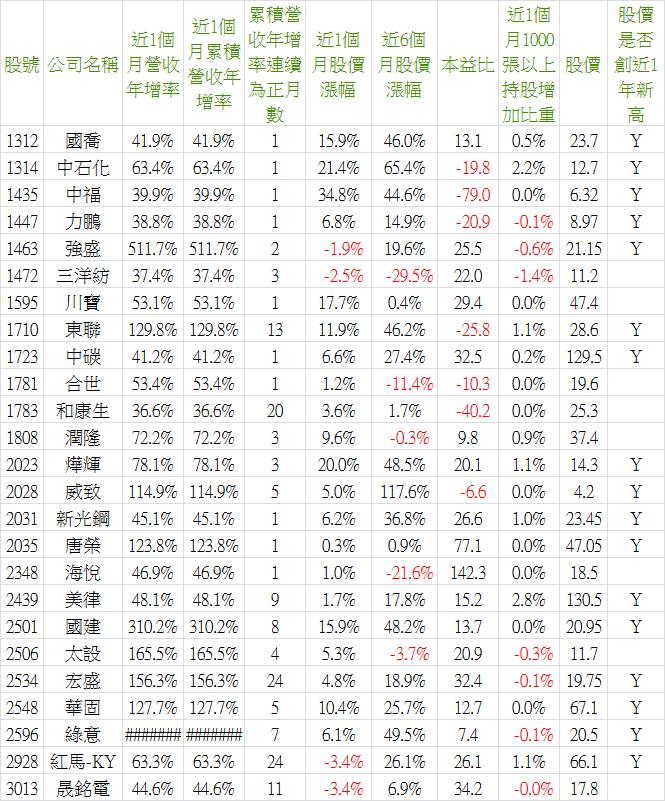 2017_01營收-3.png