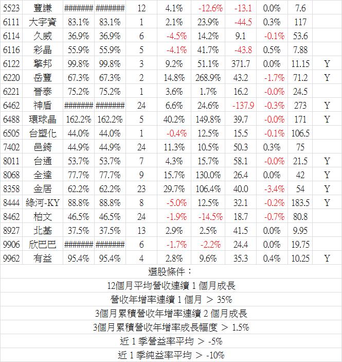 2017_01營收-5.png