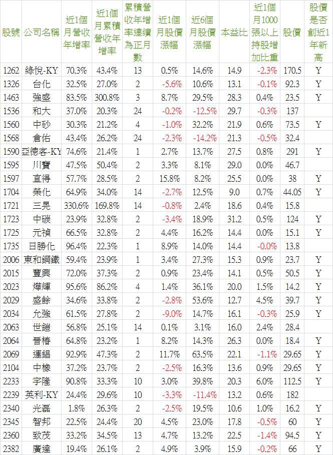 2017_02營收-1.png