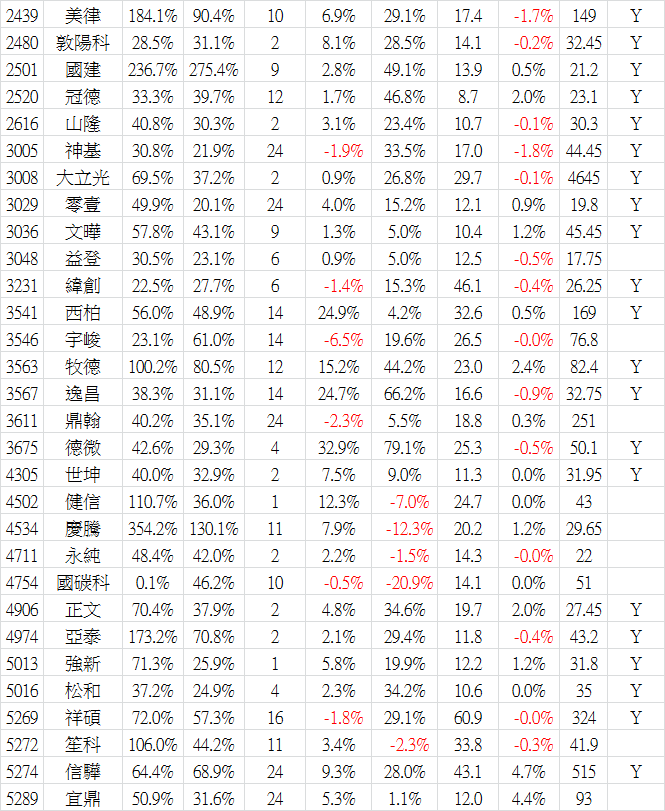 2017_02營收-2.png