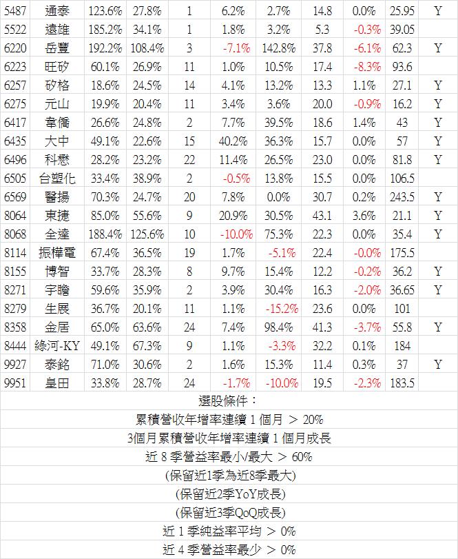 2017_02營收-3.png
