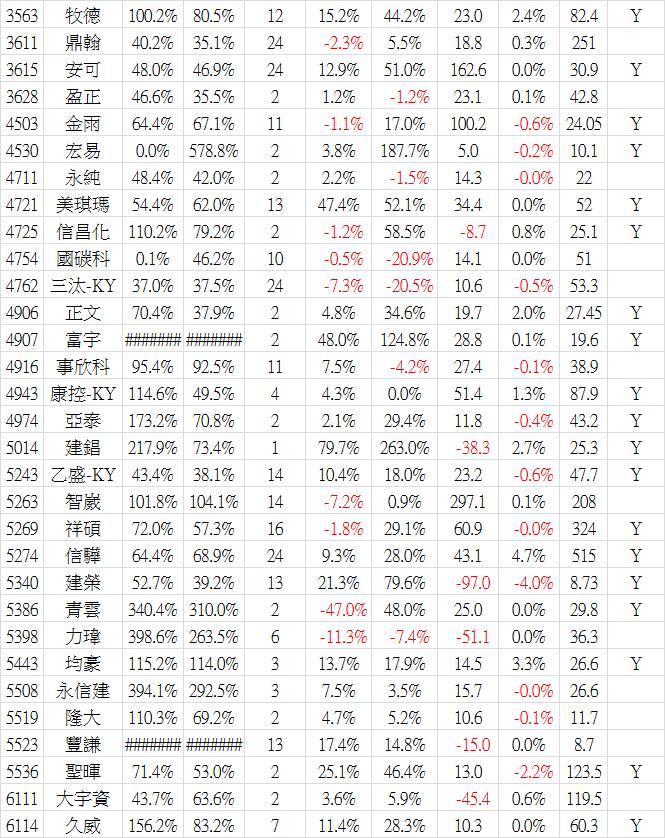 2017_02營收-6.png