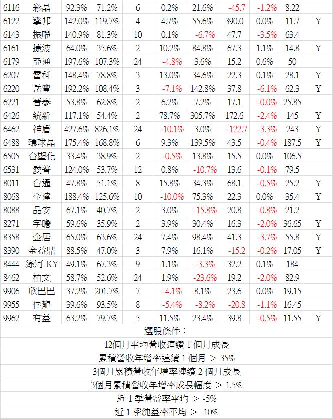 2017_02營收-7.png