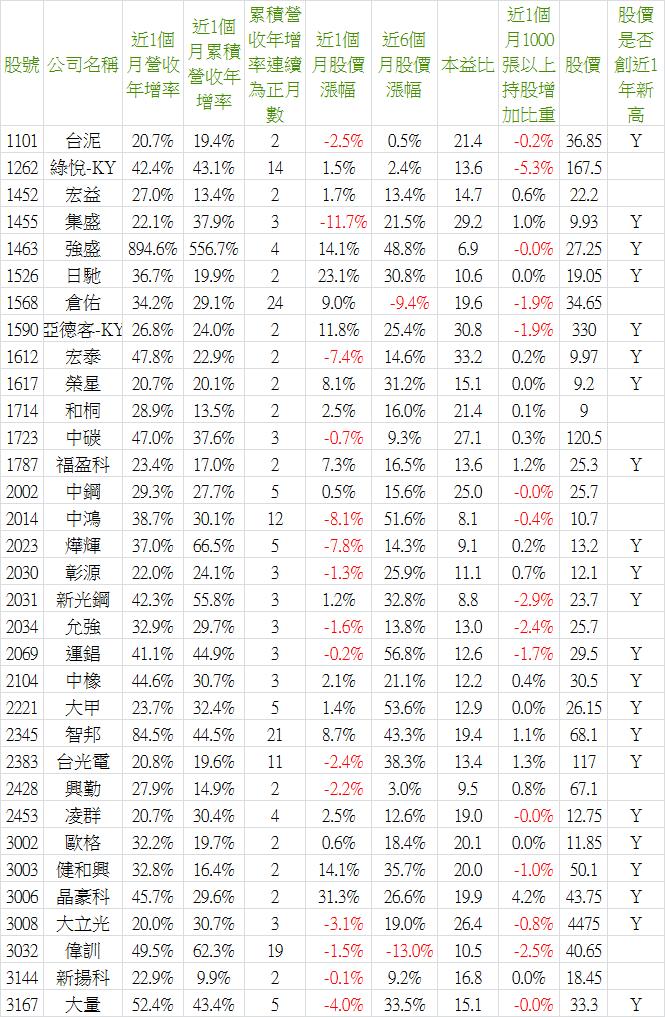 2017_03營收-1.png
