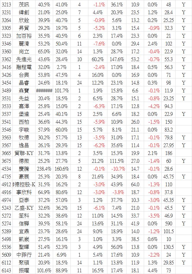 2017_03營收-2.png