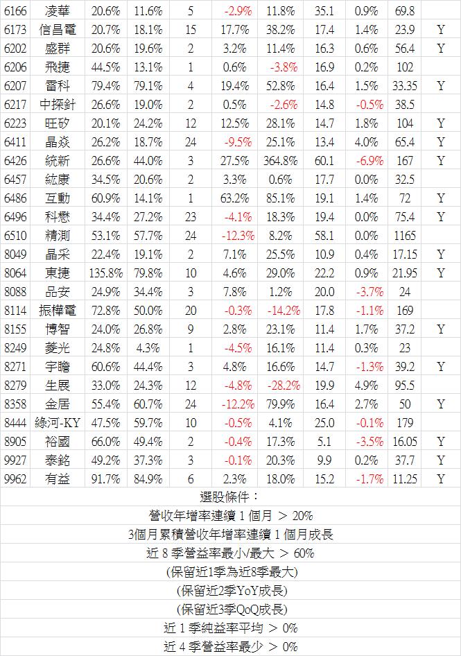 2017_03營收-3.png