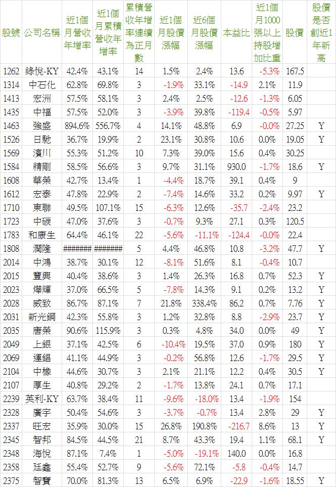 2017_03營收-4.png
