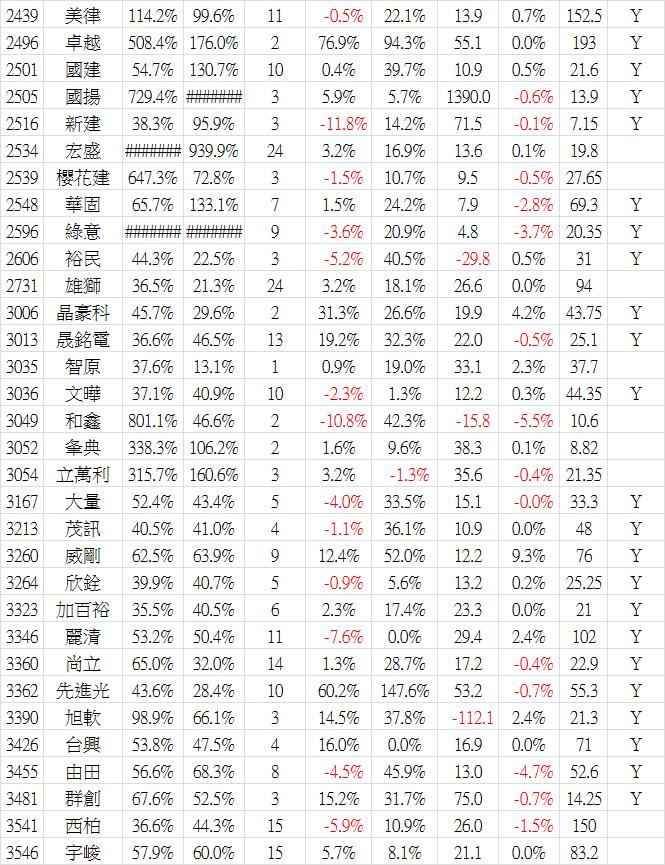 2017_03營收-5.png