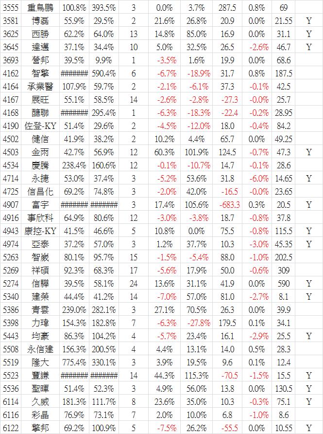 2017_03營收-6.png
