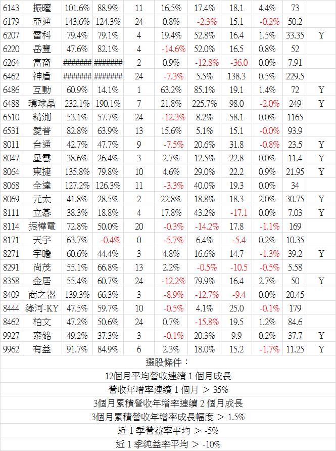 2017_03營收-7.png