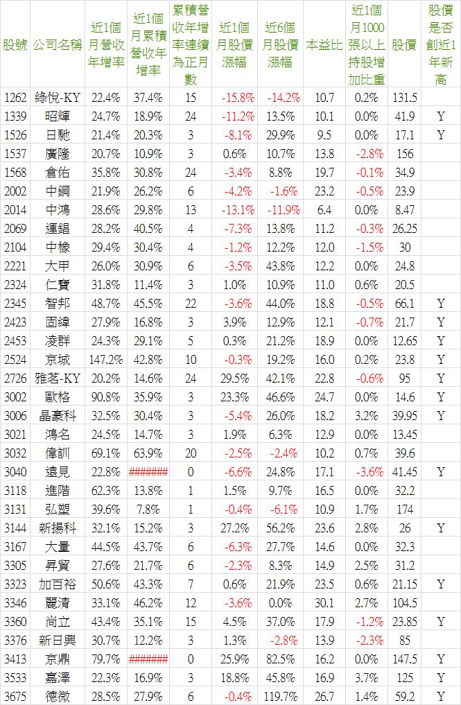 2017_04營收-1.png