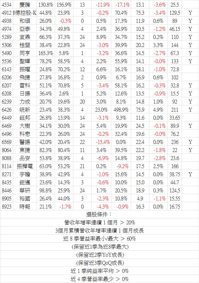 2017_04營收-2.png