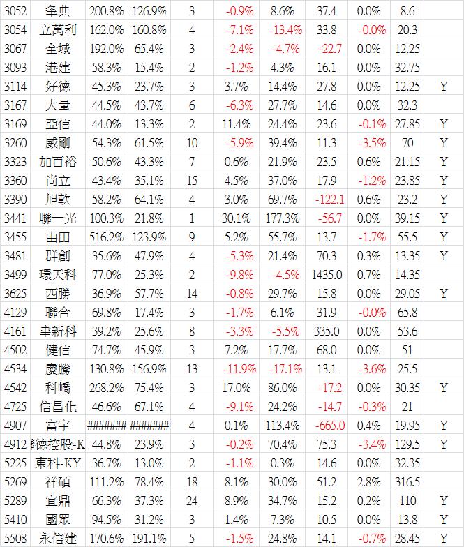 2017_04營收-4.png