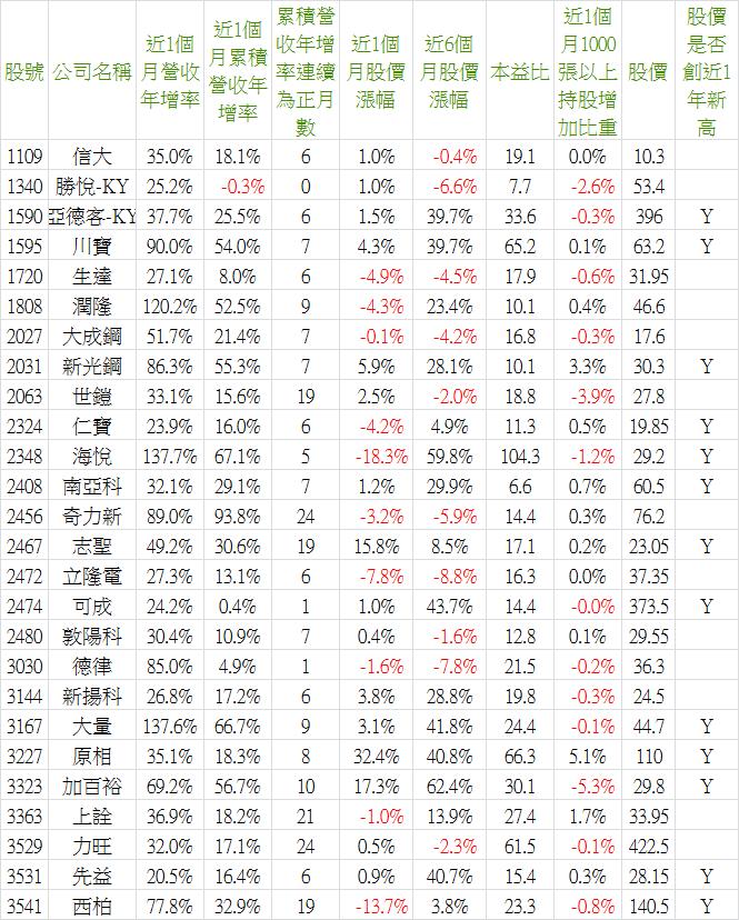 2017_07營收-1.png