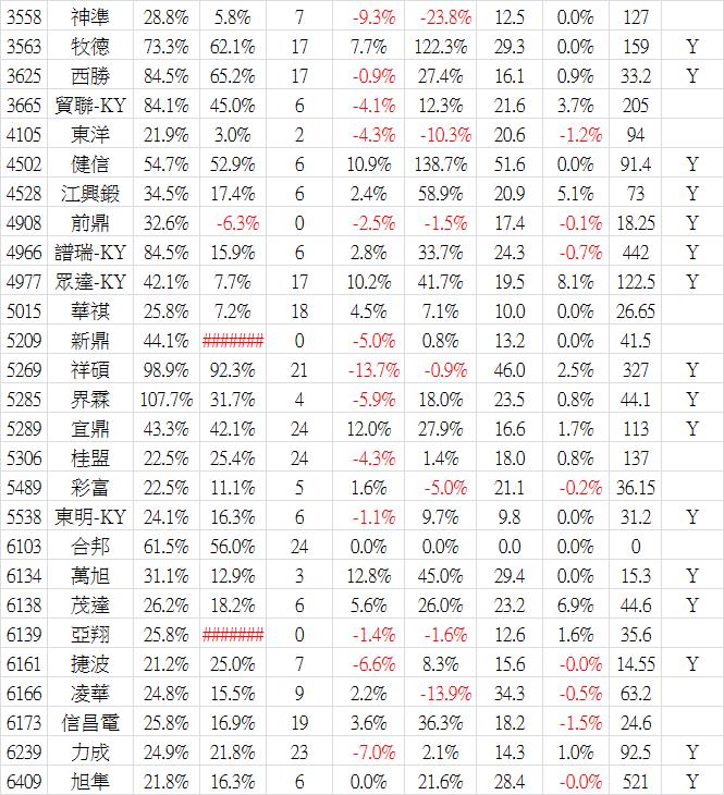 2017_07營收-2.png