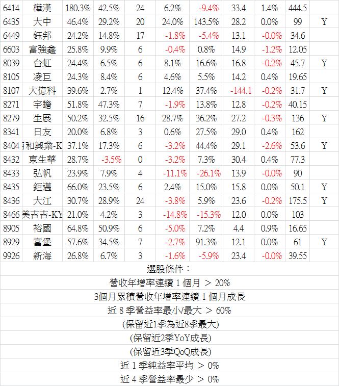 2017_07營收-3.png