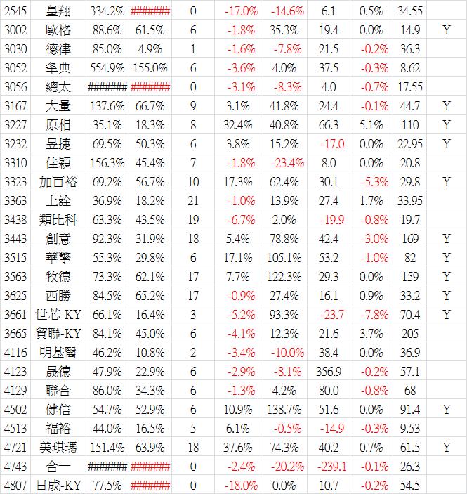 2017_07營收-5.png