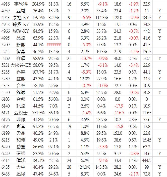 2017_07營收-6.png