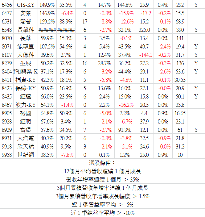 2017_07營收-7.png