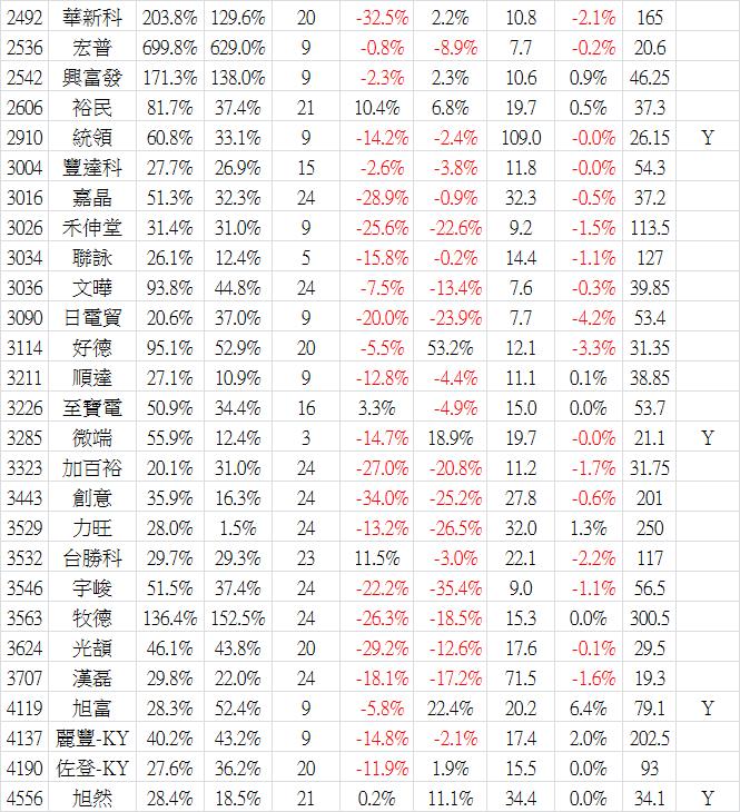 2018_09營收-2.png