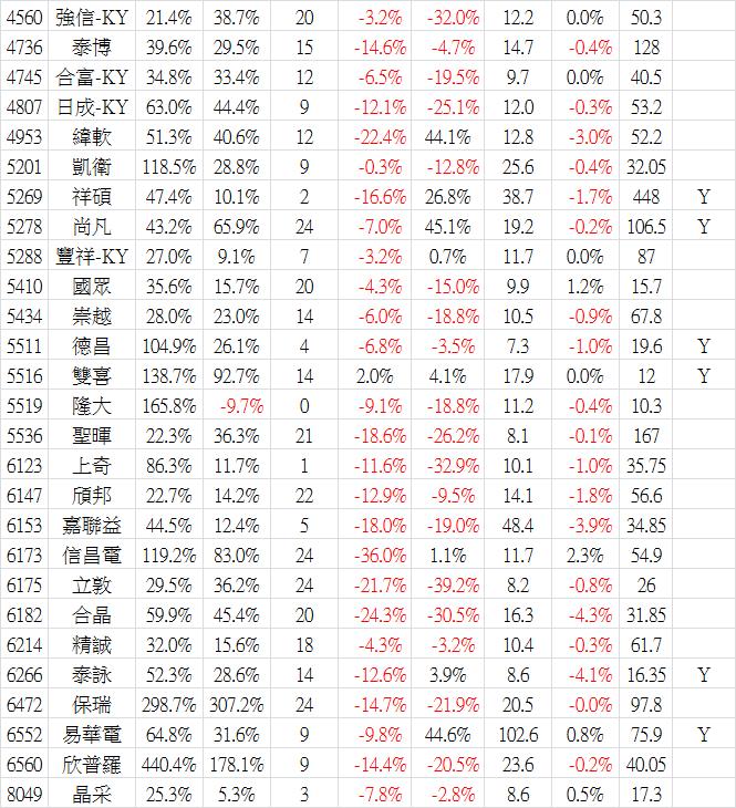 2018_09營收-3.png