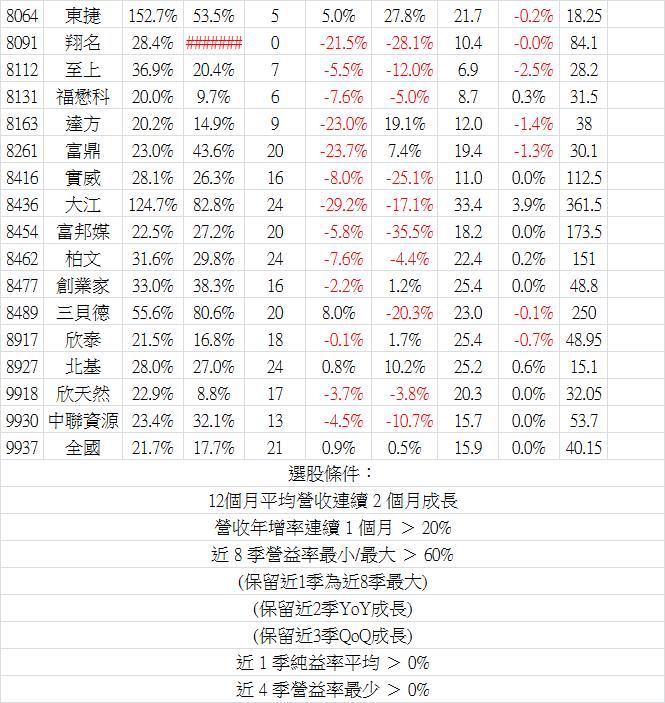 2018_09營收-4.png