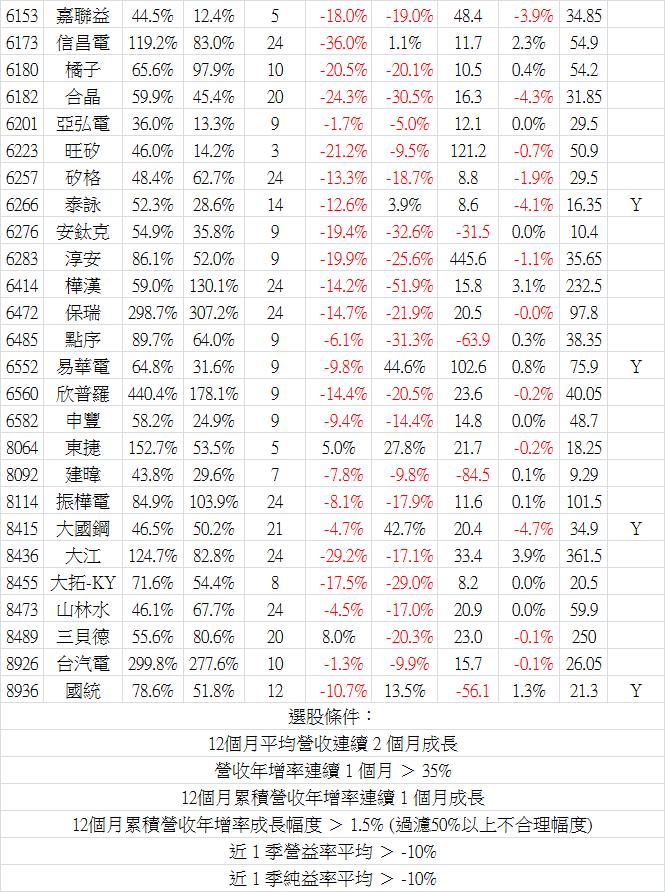 2018_09營收-7.png