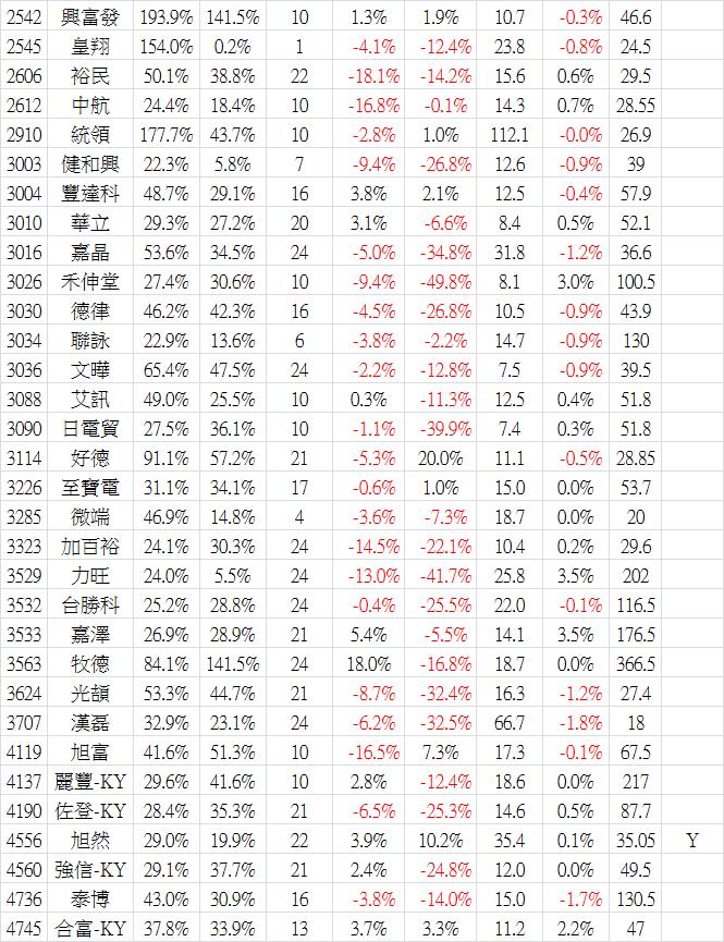 2018_10營收-2.png