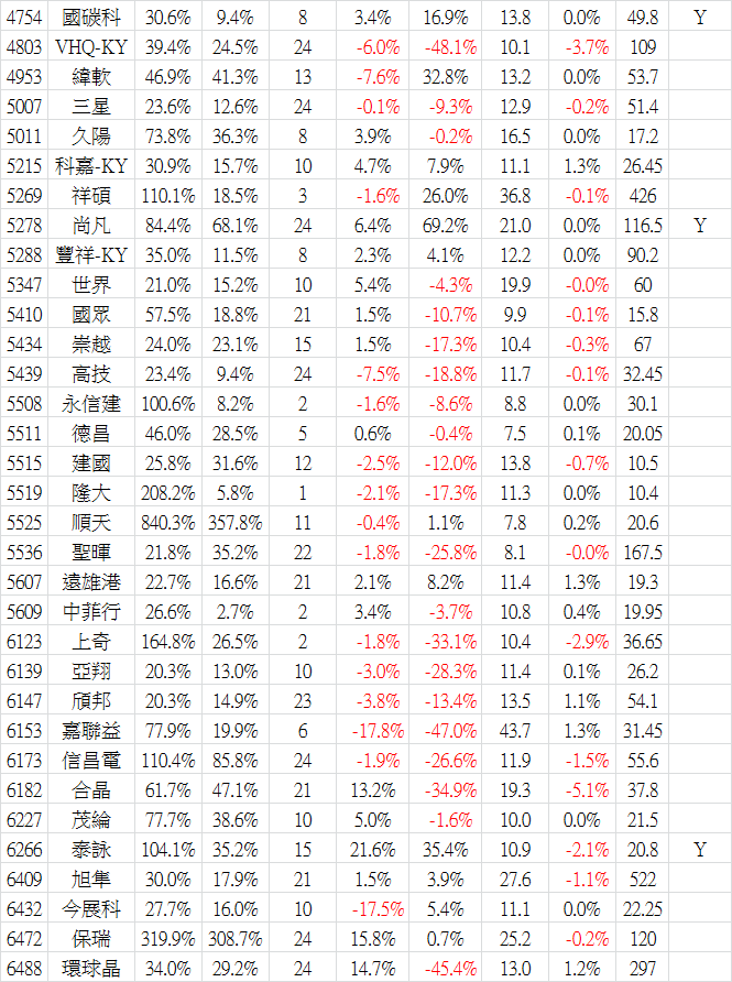 2018_10營收-3.png