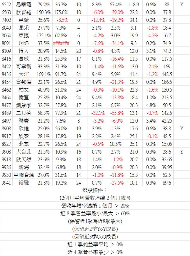 2018_10營收-4.png