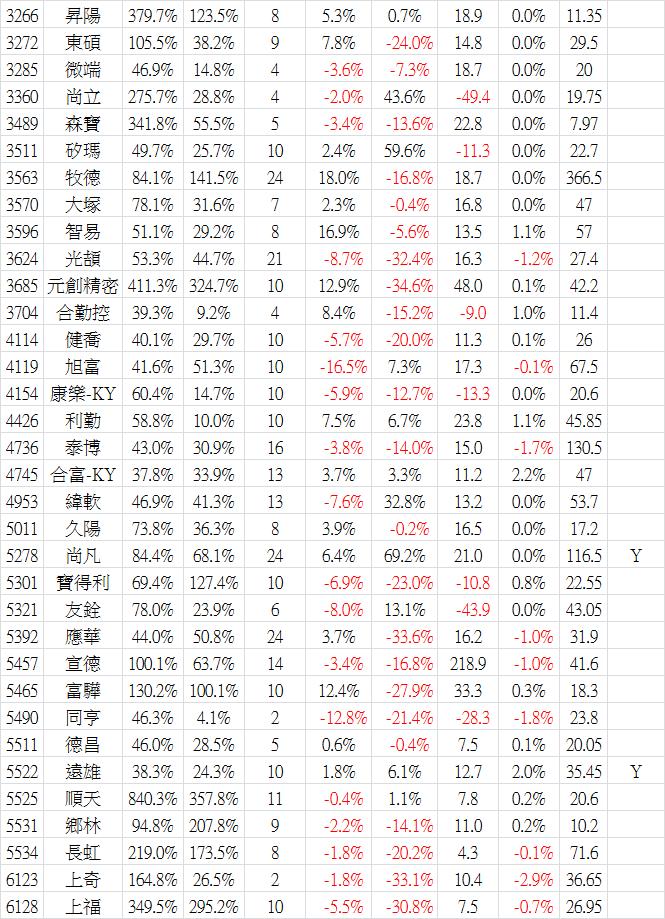 2018_10營收-6.png