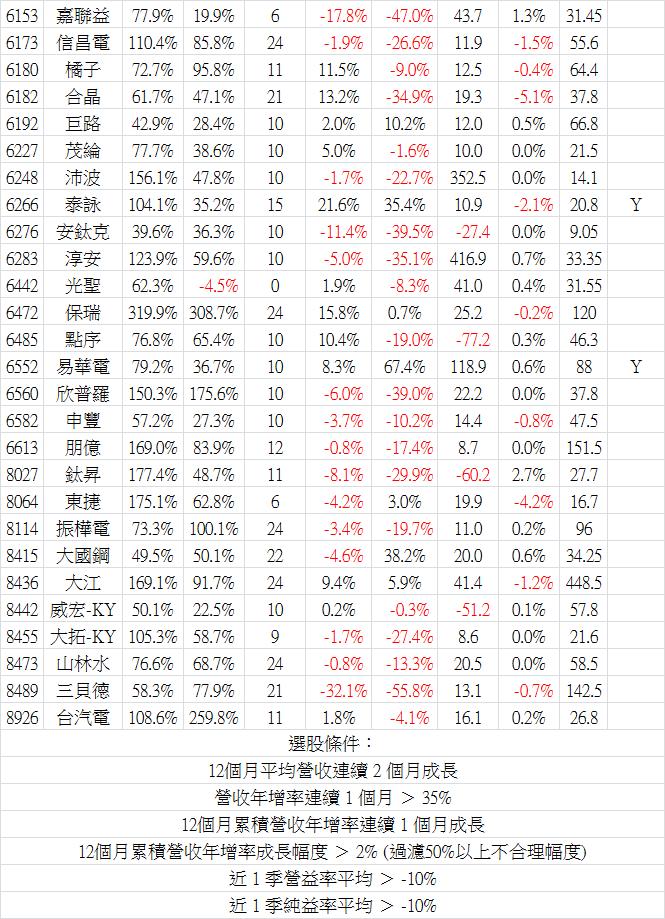 2018_10營收-7.png
