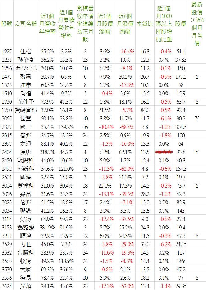 2018_12營收-1.png