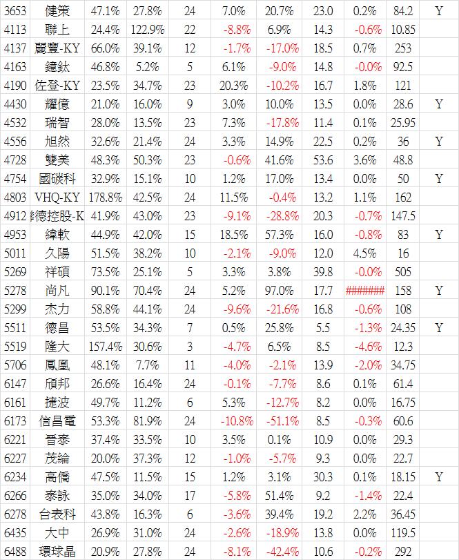 2018_12營收-2.png