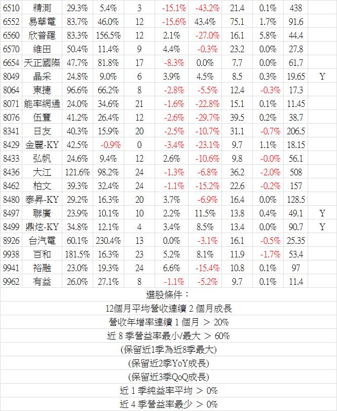 2018_12營收-3.png