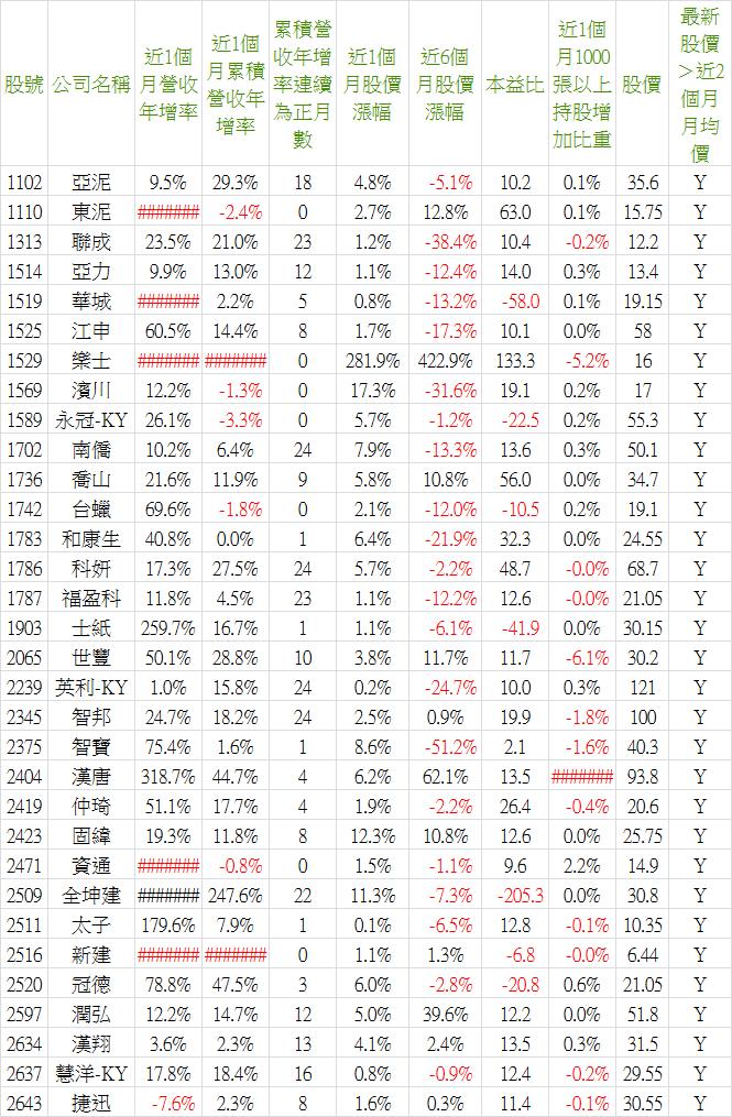 2018_12營收-4.png