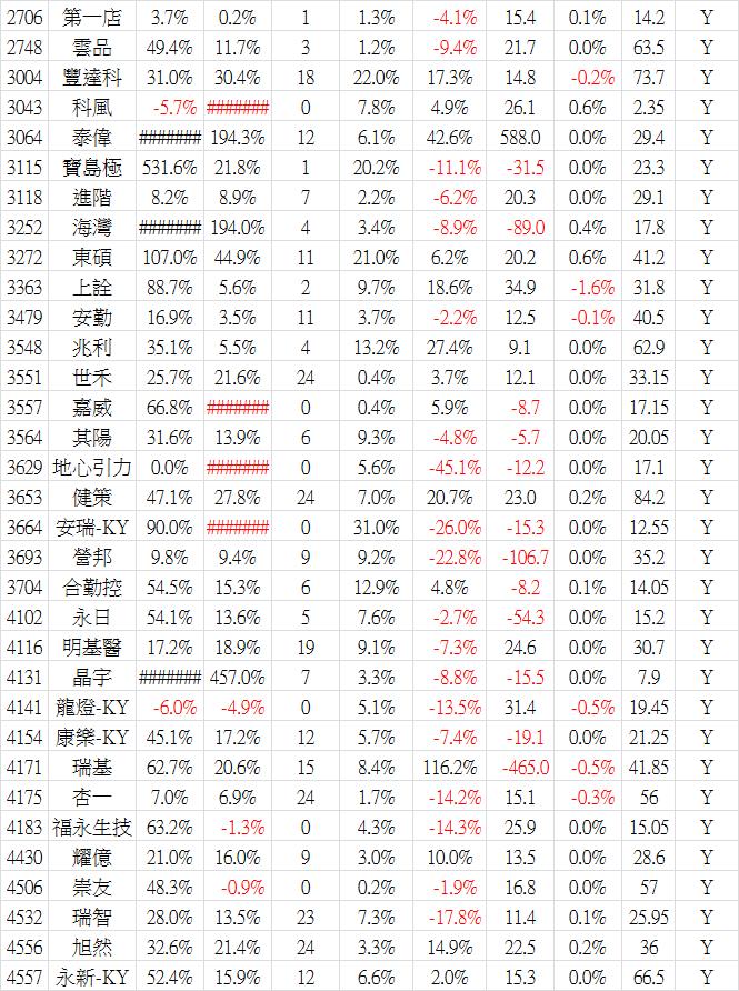 2018_12營收-5.png