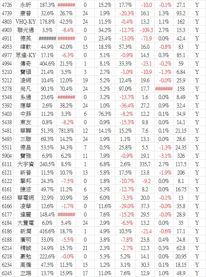 2018_12營收-6.png